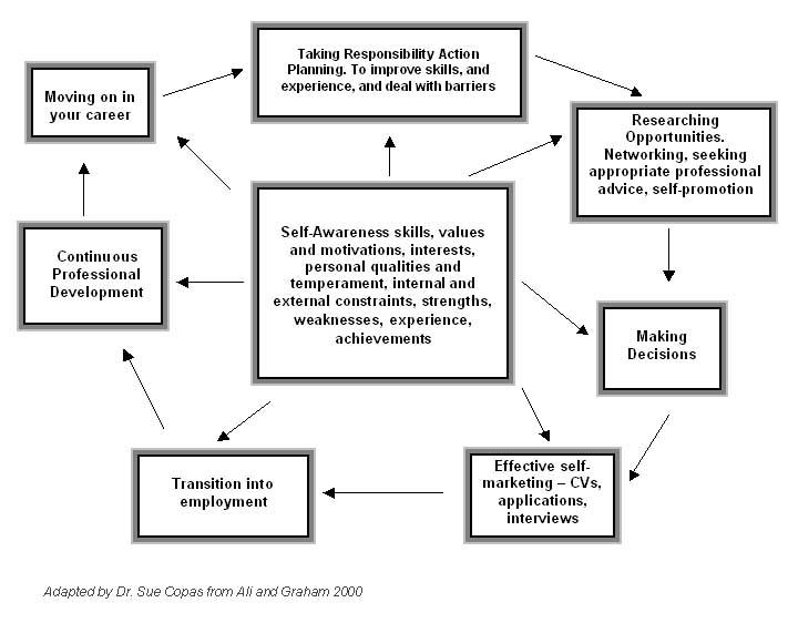 Political Science Term Paper Idea?