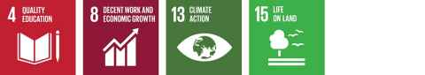 SDGs 4 (Quality education), 8 (Decent work and economic growth) and 13 (Climate action)